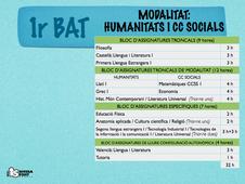 1r BAT H i CCS