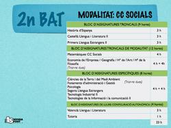 2n BAT CC Socials