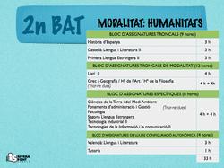 2n BAT Humanitats