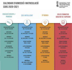 Calendari d'admissió curs 2020/21