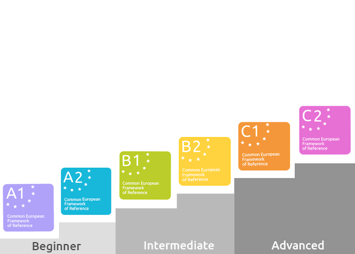 CEFR-Levels2