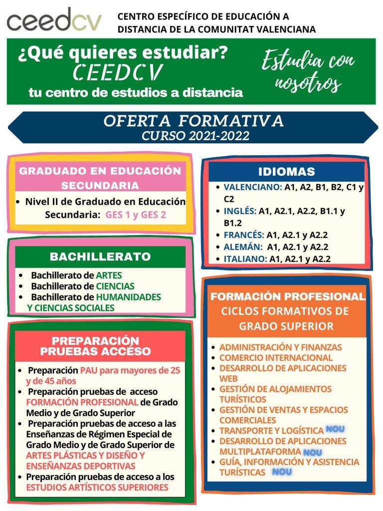 ENSEÑANZAS CEEDCV 21-22
