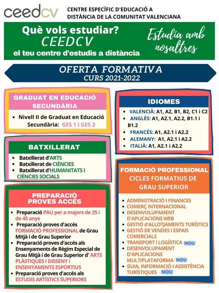 _ENSENYAMENTS CEEDCV 21-22_2