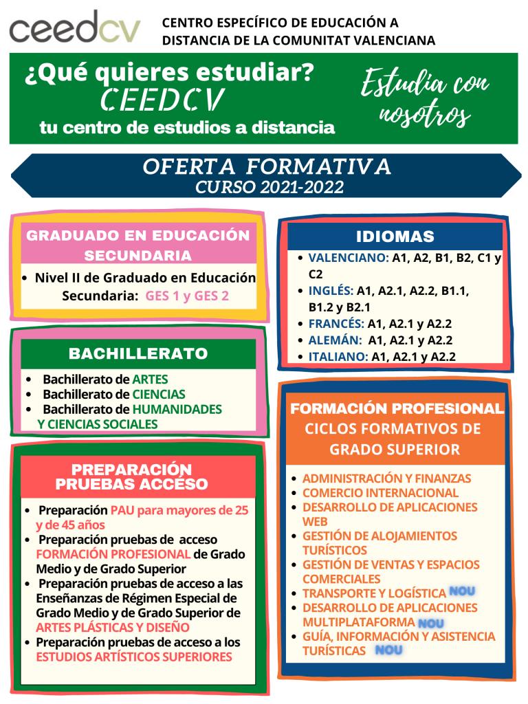 cas_ENSEÑANZAS CEEDCV 21-22