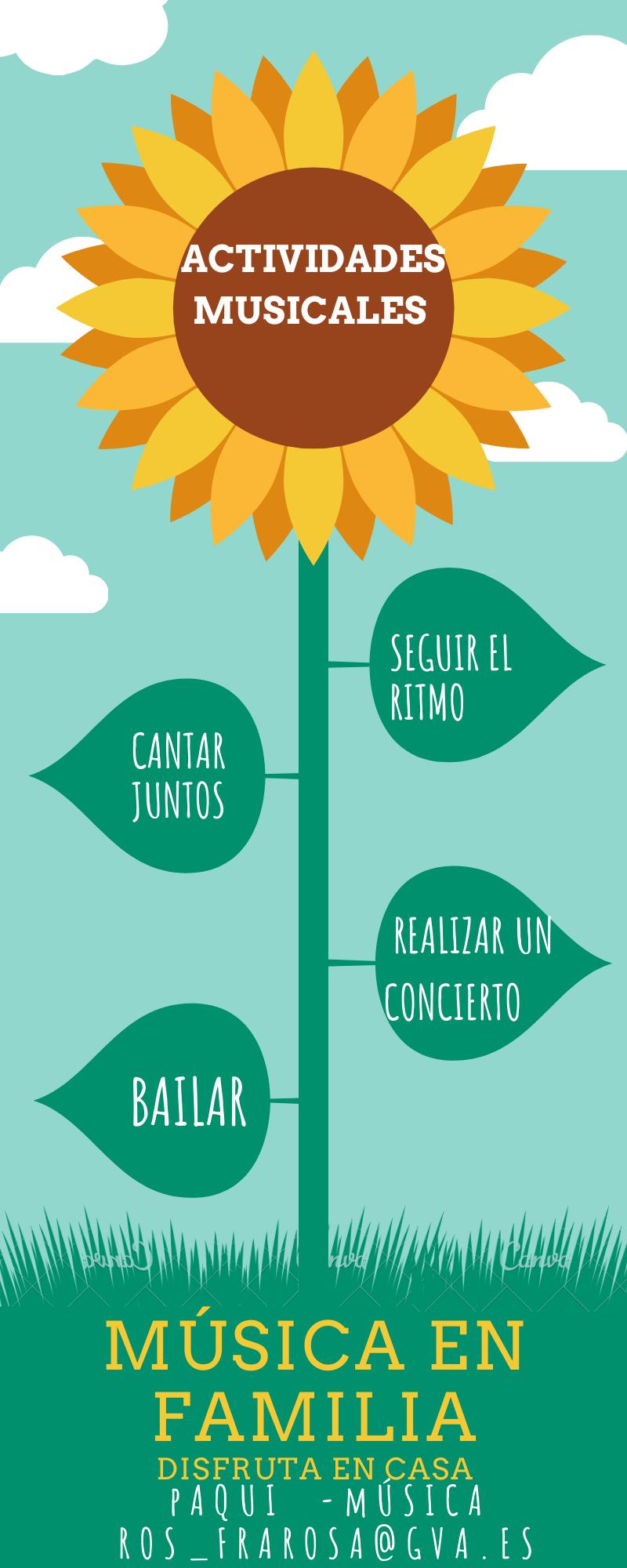 ACTIVIDADES MUSICALES EN FAMILIA -infografia