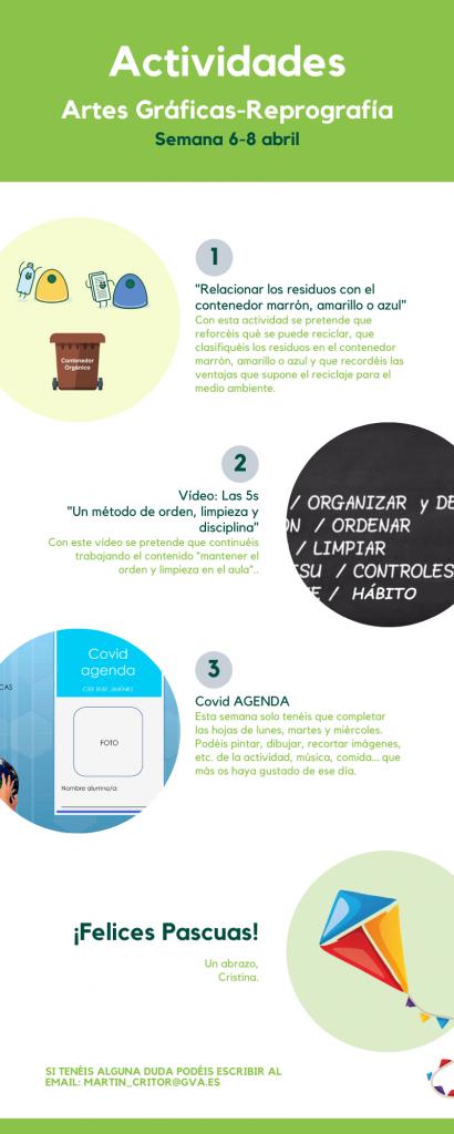 Infografia ACTIVITATS 6 - 8 abril-TVA1 y TVA3