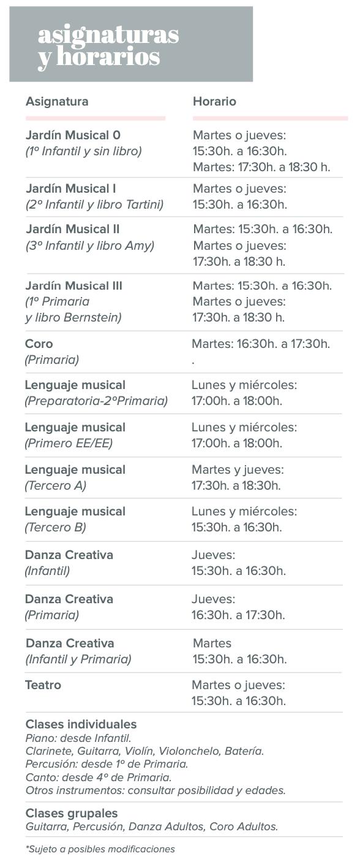 asignaturas musica 20-21