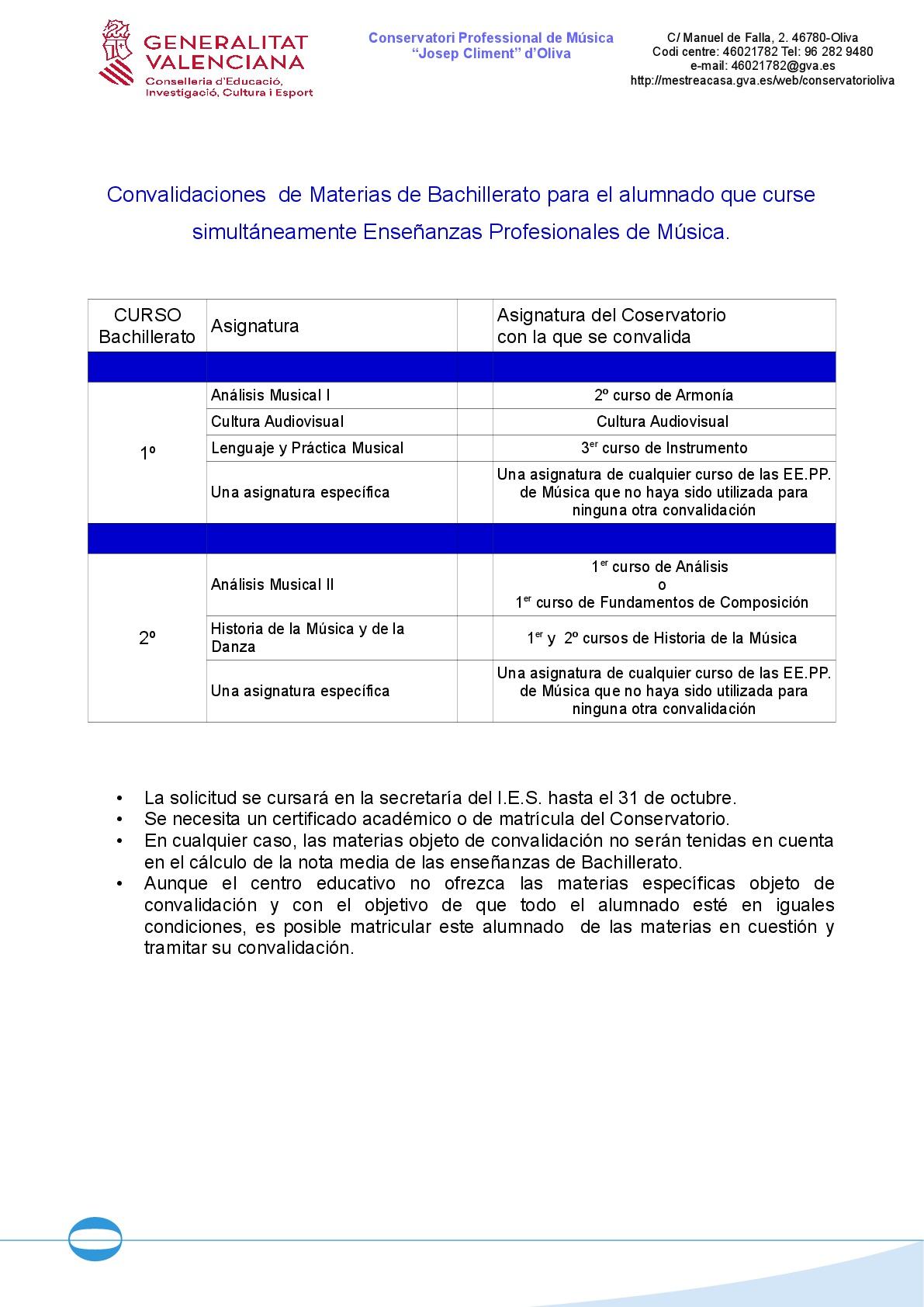 Convalidaciones de Bachillerato 2018-001