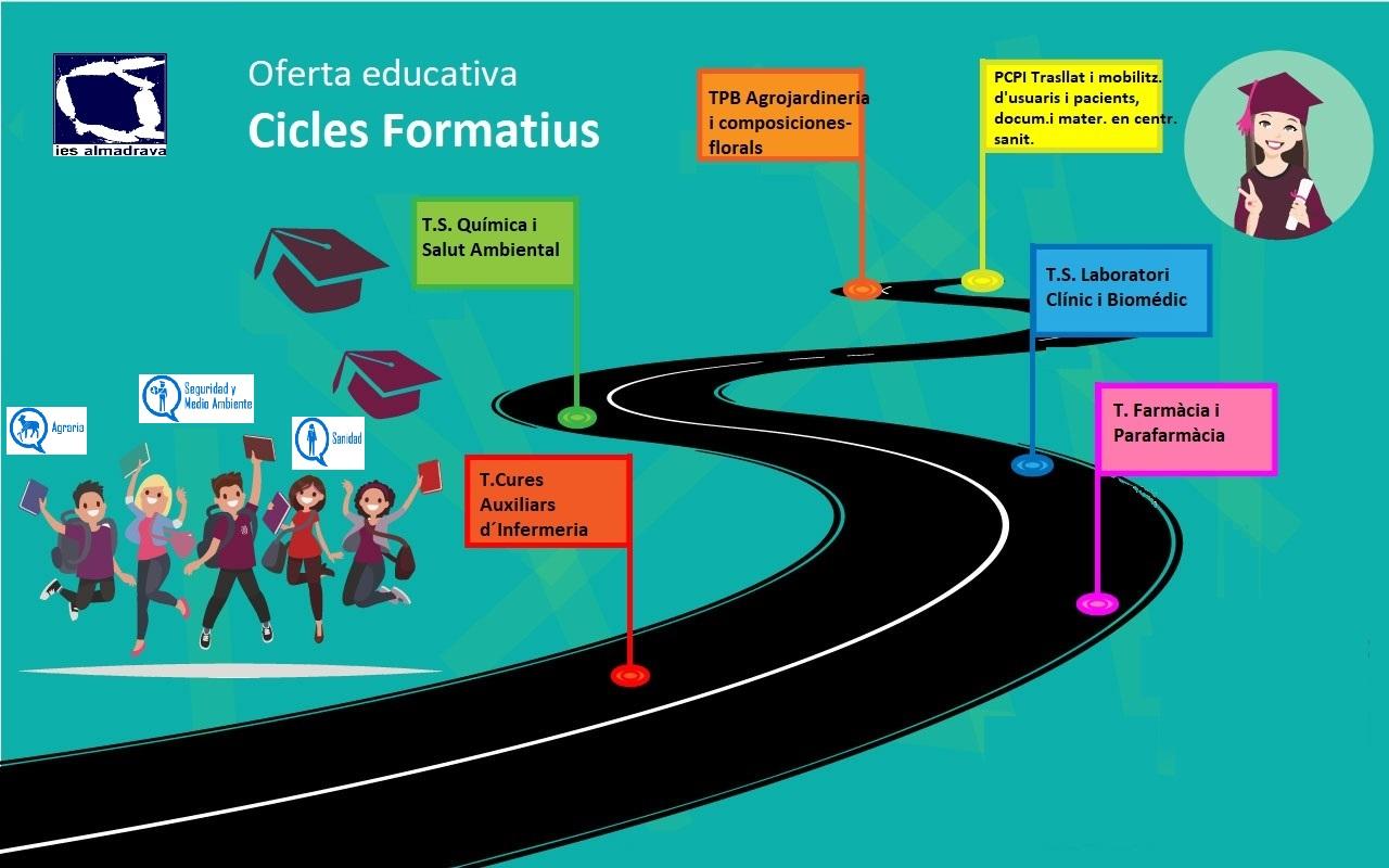 infografia-programas-academicos-2019(2)