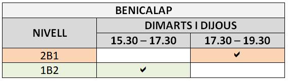 ALE-BENICALAP