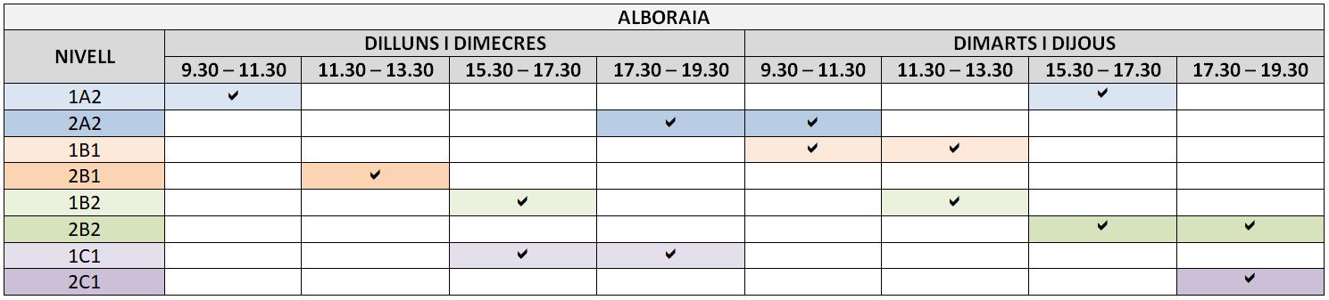 ANG-ALBORAIA