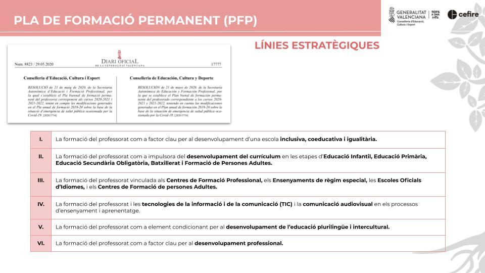 PFP_linies_estrategiques