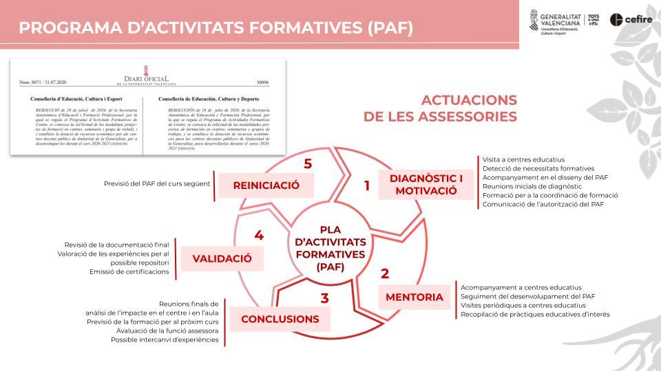assessories_PAF