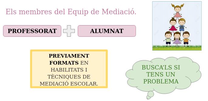 equip mediacio