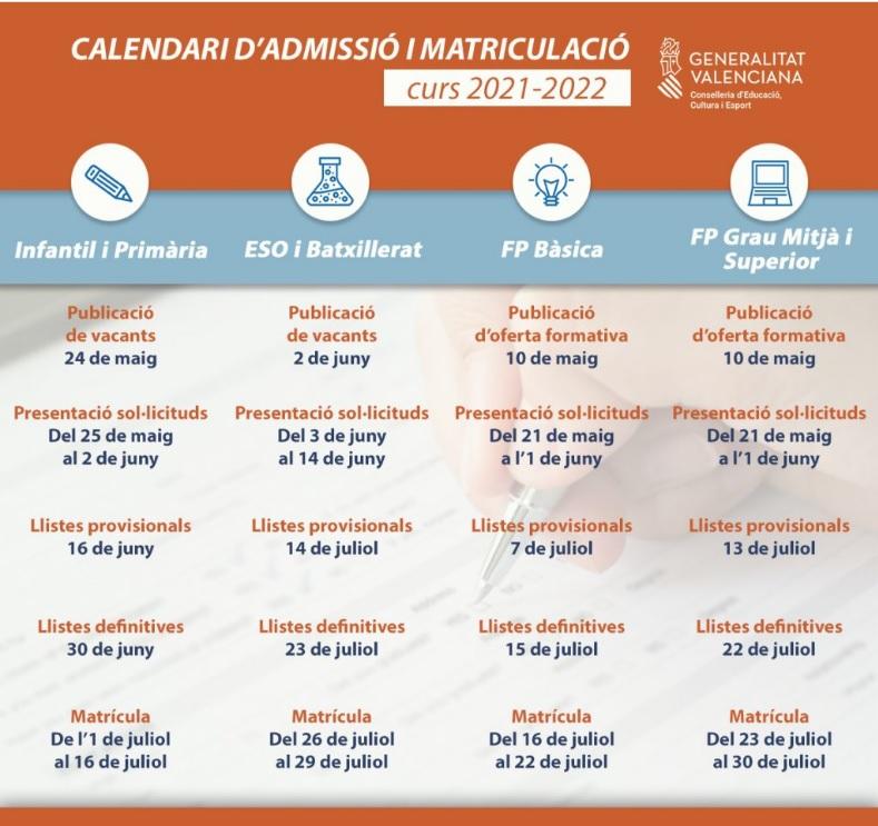 calendari resum 21-22