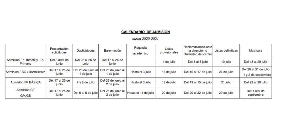 admision_2020