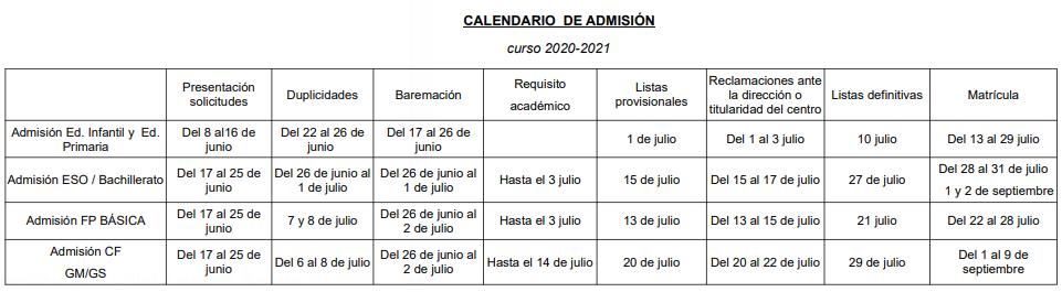 Calendario de admisión 20-21