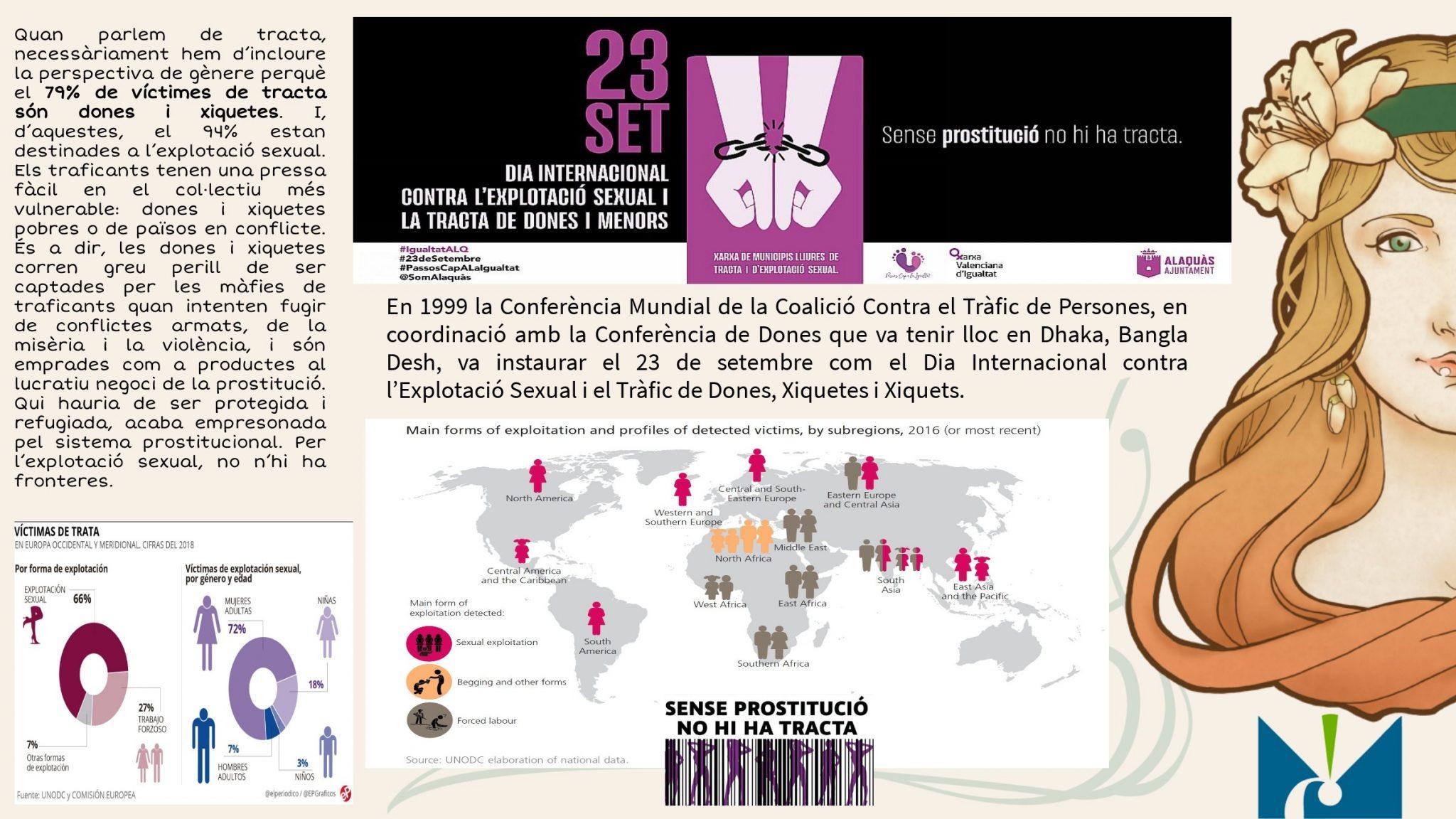 Dian internacional contra el tràfic de persones