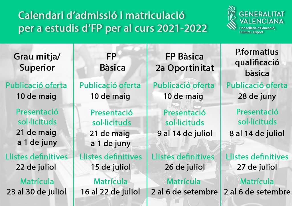 Calendari admissió i matrícula FP 2021-22
