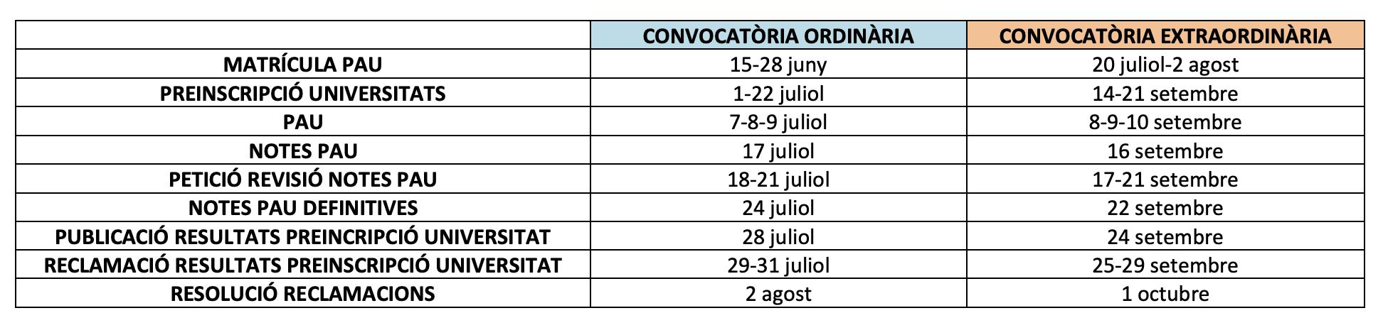 calendari PAU