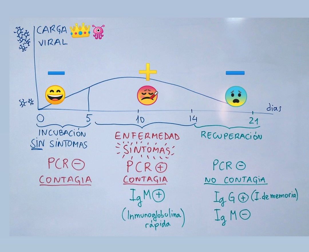 curva-contagio-corona-virus