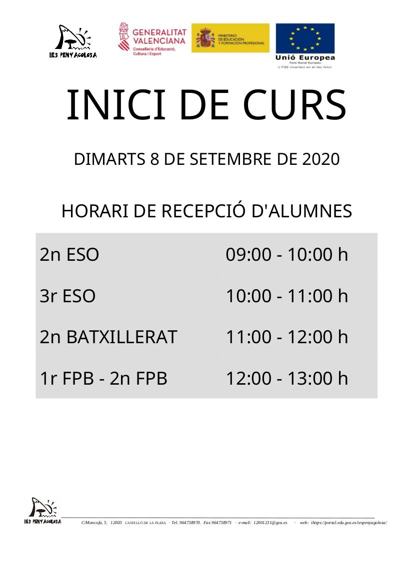 INICI DE CURS 2020-2021 HORARI DE RECEPCIÓ D'ALUMNES (II)