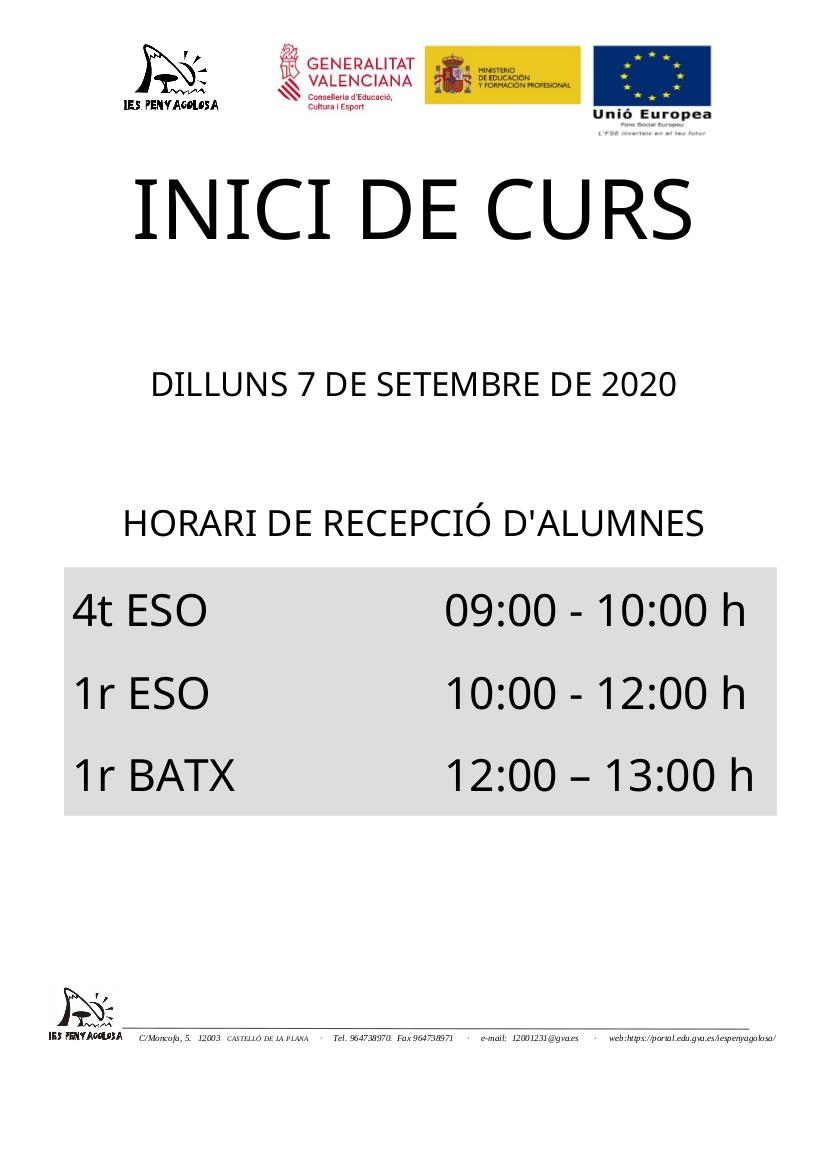 INICI DE CURS 2020-2021 HORARI DE RECEPCIÓ D'ALUMNES