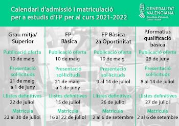 Calendario Formación Profesional