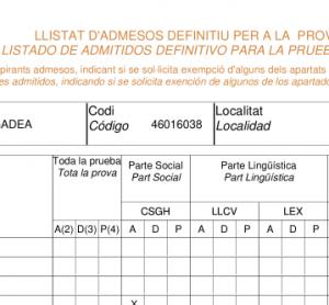prueba_acceso_definitivos