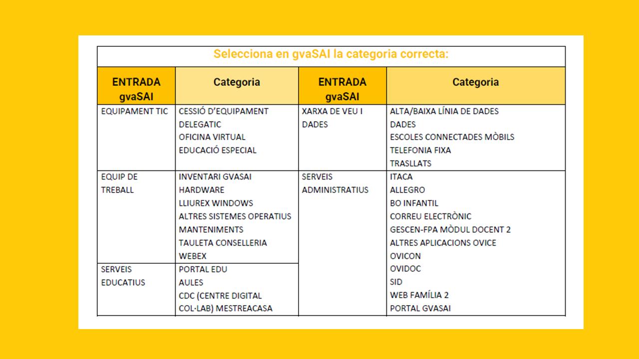 categories_val