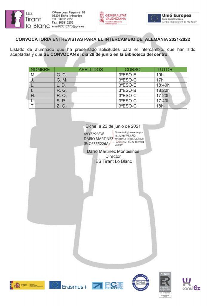 Citaciones (PUBL) ALEMANIA 2021-2022